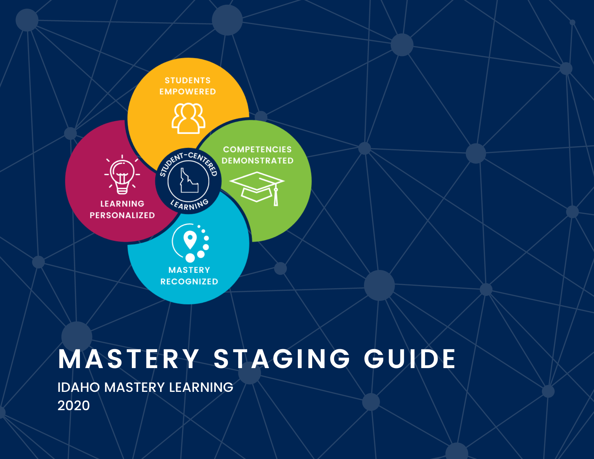 Idaho Mastery Learning Staging Guide